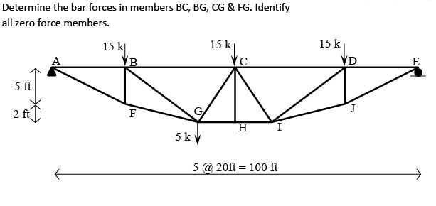 Determine the bar forces in members BC, BG, CG & F