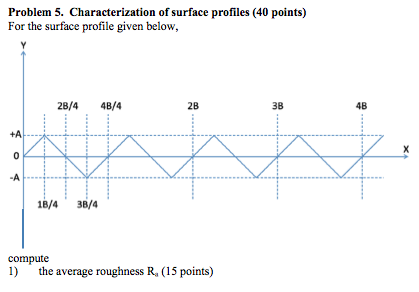 For the surface profile given below. the average