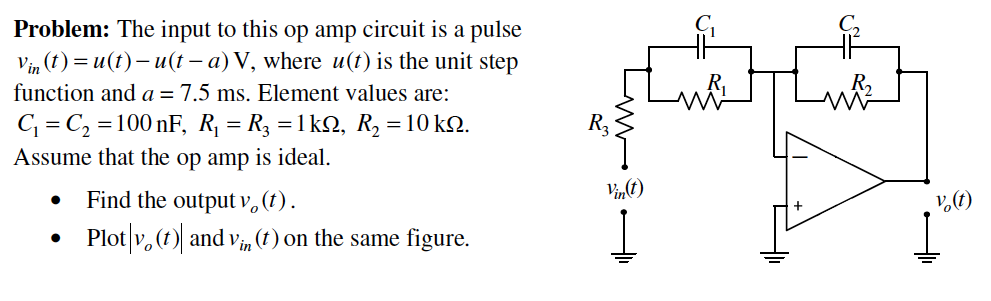 The input to this op amp circuit is a pulse vin(t)