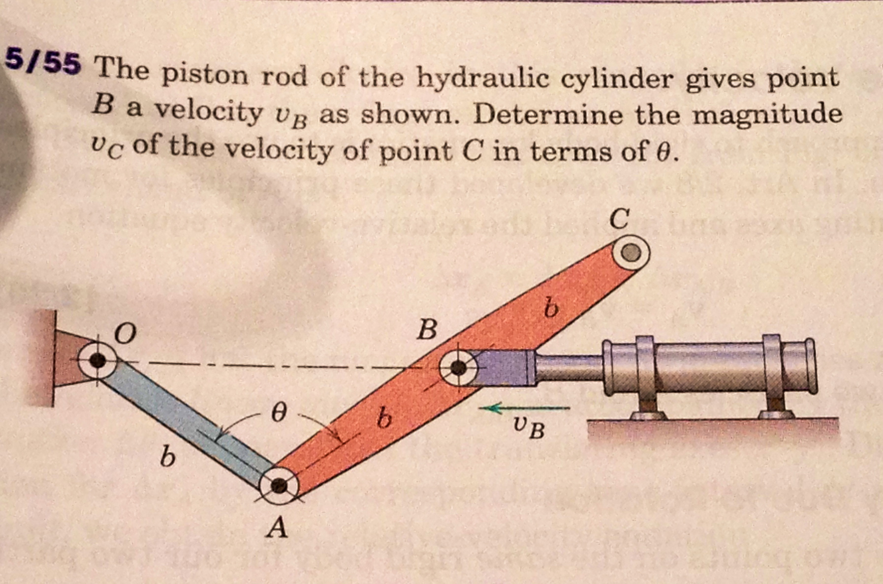 The piston rod of the hydraulic cylinder gives poi