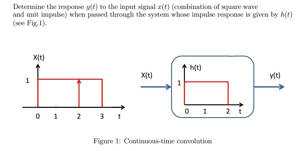 Determine the response y(t) to the input signal x(