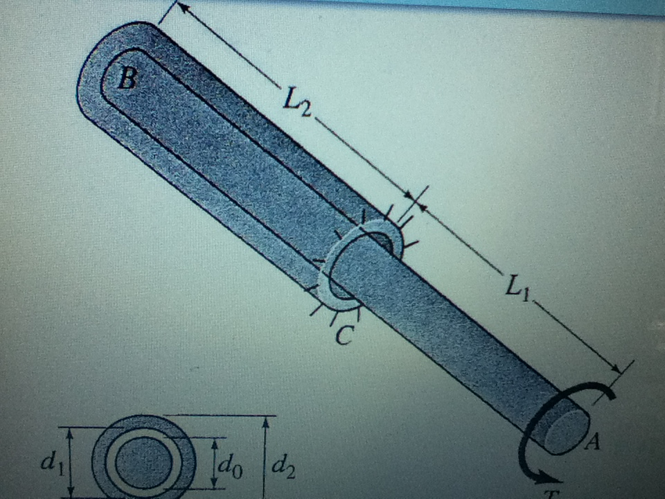 A compact design for a torsion springs is shown. I