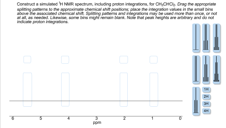 Construct a simulated 1H NMR spectrum, including p