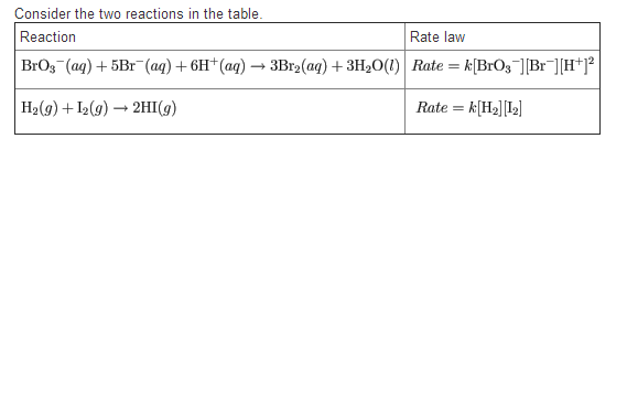 What is the order of the first reaction in? What
