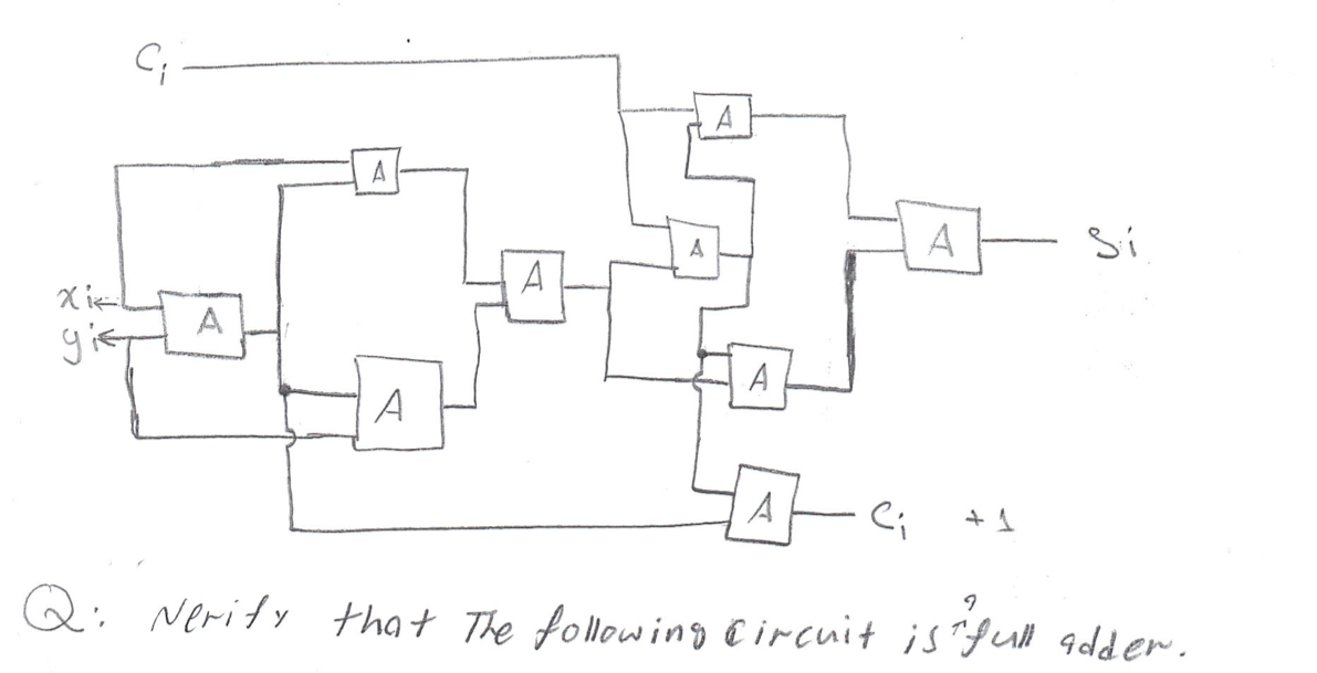 Verify that the following circuit is in full adder