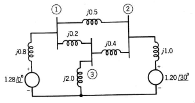 1. The source voltages and impedances in the netwo