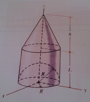 A cylinder with a hemispherical cavity and a conic