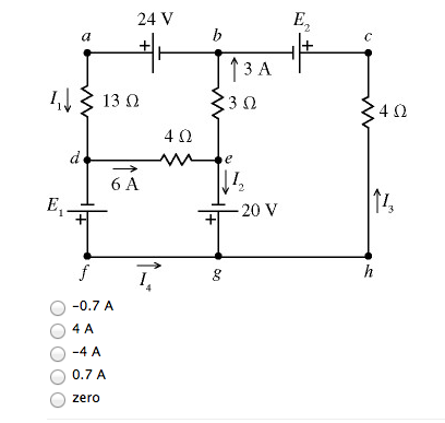 A multiloop circuit is given. It is not necessary