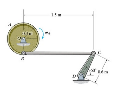 The flywheel is rotating with an angular velocity