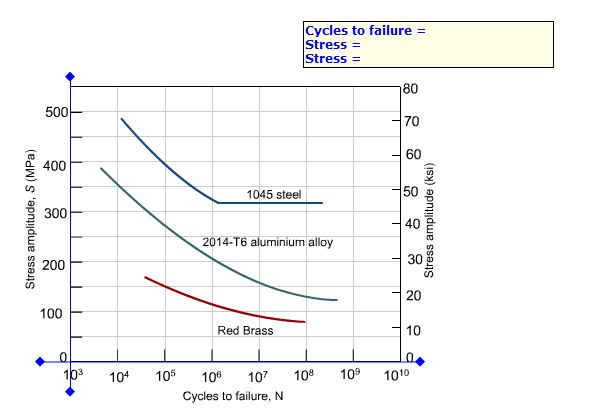 A cylindrical 1045 steel bar (see the Animated Fig