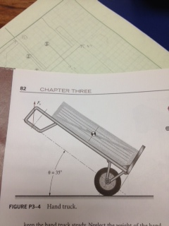 the two-wheeled hand truck shown id figure P3-4 ca