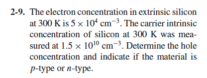 The electron concentration in extrinsic silicon at