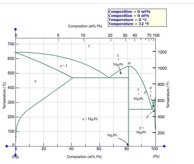 lead and its alloys pdf