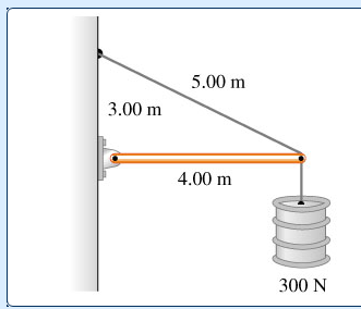 The horizontal beam in the figure below weighs 120