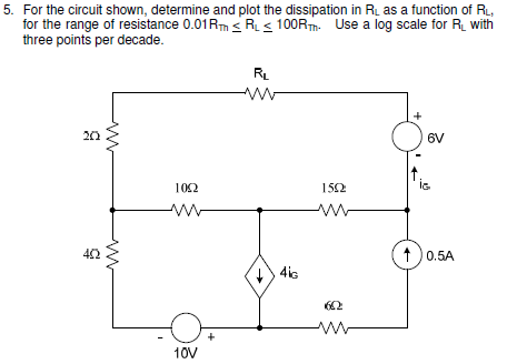 For the circuit shown, determine and plot the diss