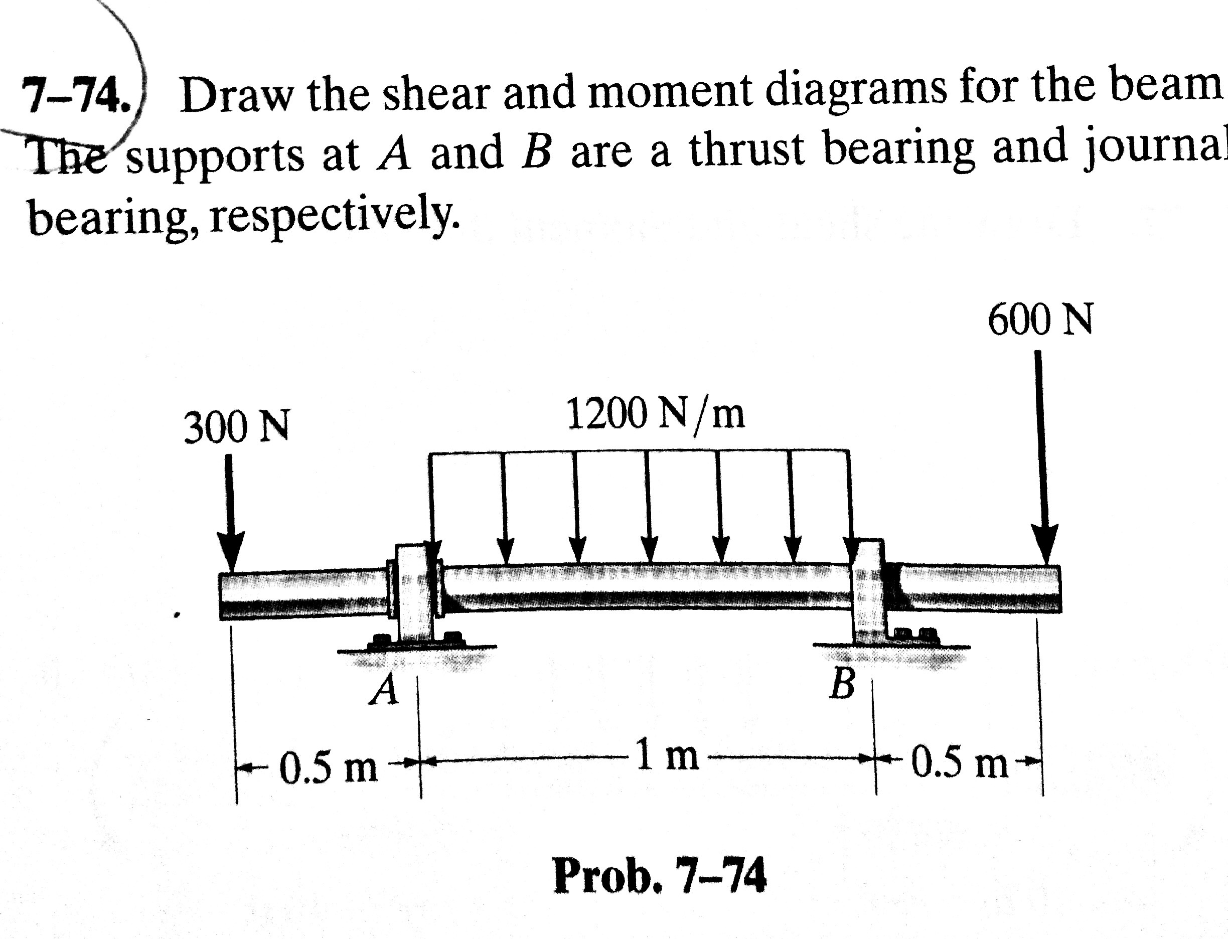 solved draw the shear and moment diagrams for the beam su simply supported beam shear and moment diagram beam formulas with shear and moment diagrams
