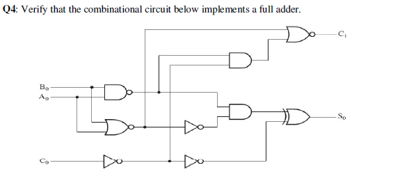 Verify that the combinational circuit below implem