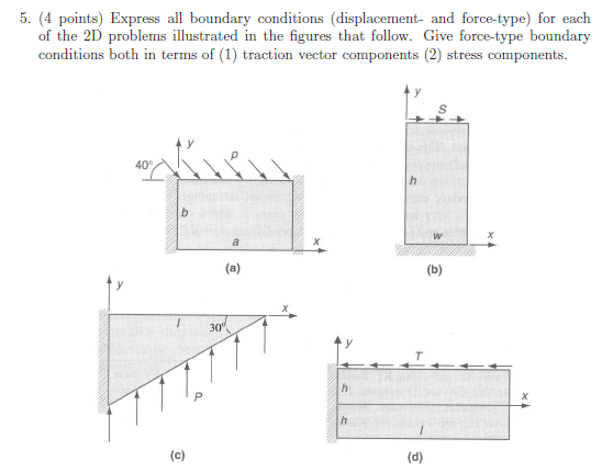 Express all boundary conditions (displacement- and