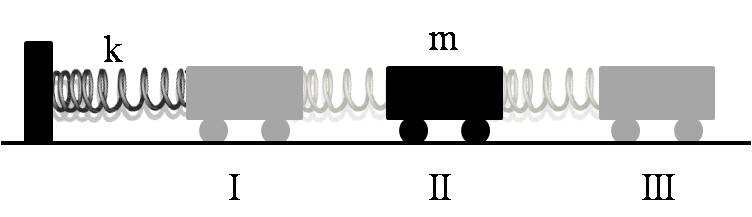 A mass m attached to a spring vibrates about its e