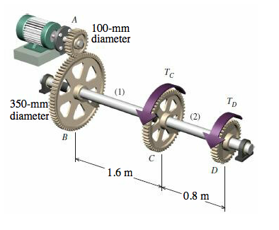 Solved in the gear system shown the motor applies a torq for Measure torque of a motor