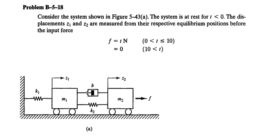 Consider the system shown in Figure 5-43(a). The s