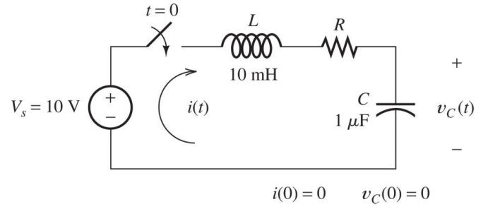 solved  a dc source is connected to a series rlc circuit b
