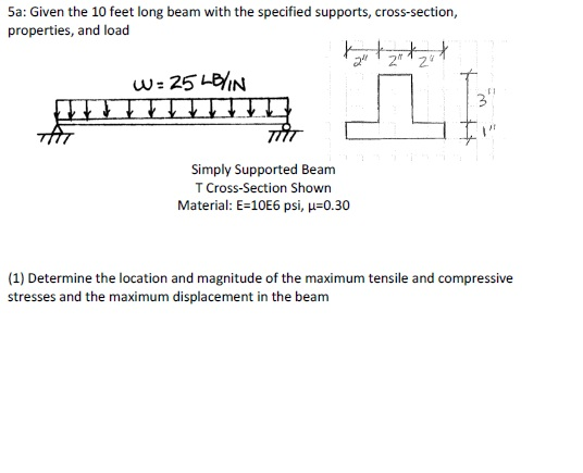 Given the 10 feet long beam with the specified sup
