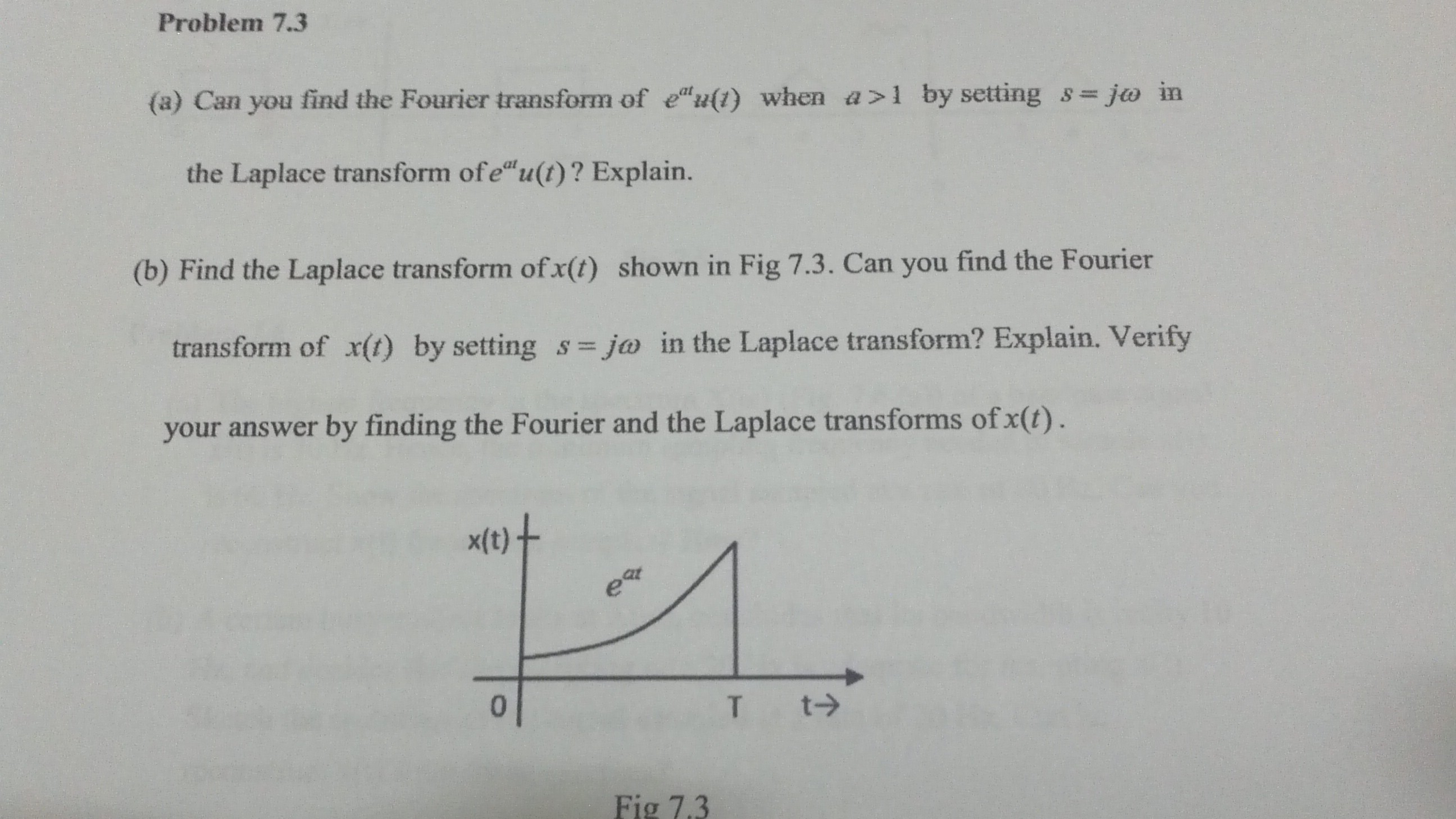 Can you find the Fourier transform of eat u(t) whe