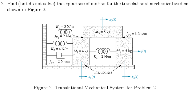 Find (but do not solve) the equations of motion fo