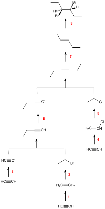 solved  the above synthesis scheme was designed using the