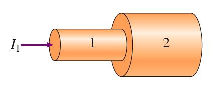 The wire in the figure below consists of two segme