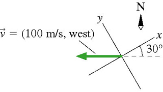 What are the x- and y-components of the velocity v