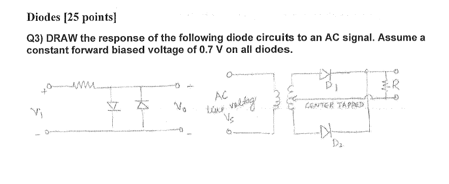 DRAW the response of the following diode circuits