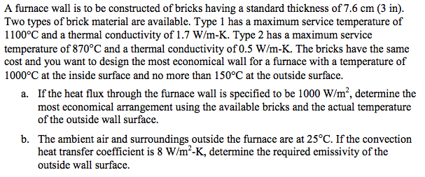 A furnace wall is to be constructed of bricks havi