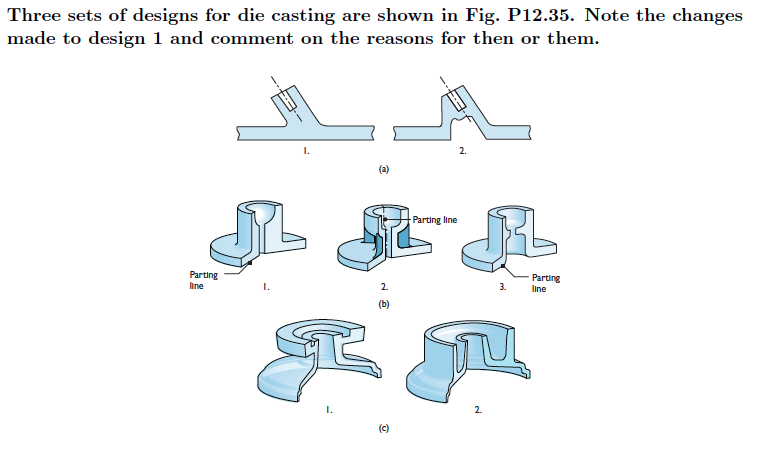 Three sets of designs for die casting are shown in