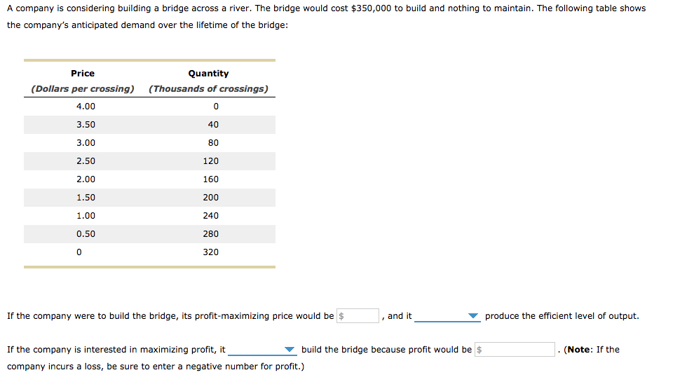 Solved a company is considering building a bridge across for Build cost net
