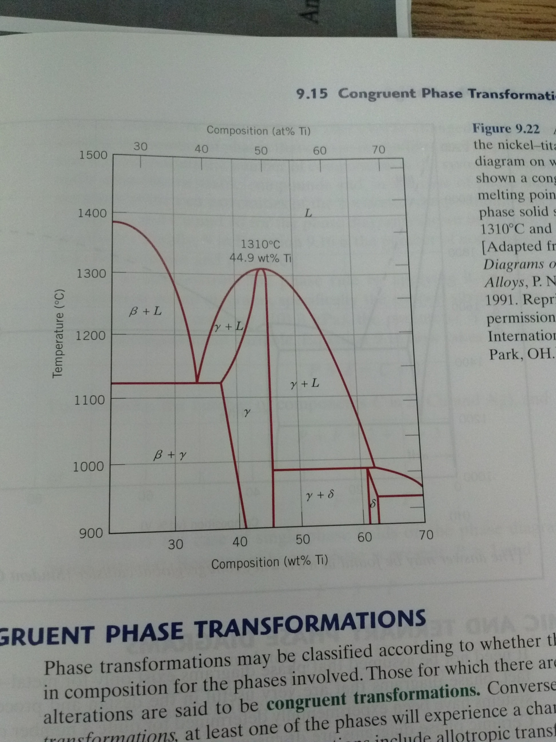 Phase tranformations may be classified according t