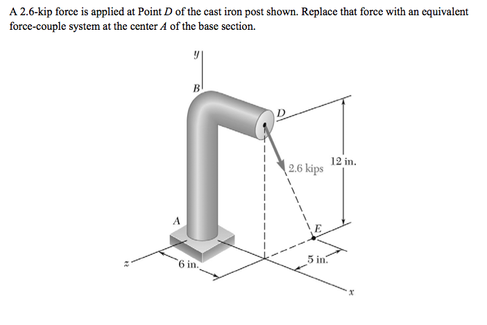 A 2.6-kip force is applied at Point D of the cast