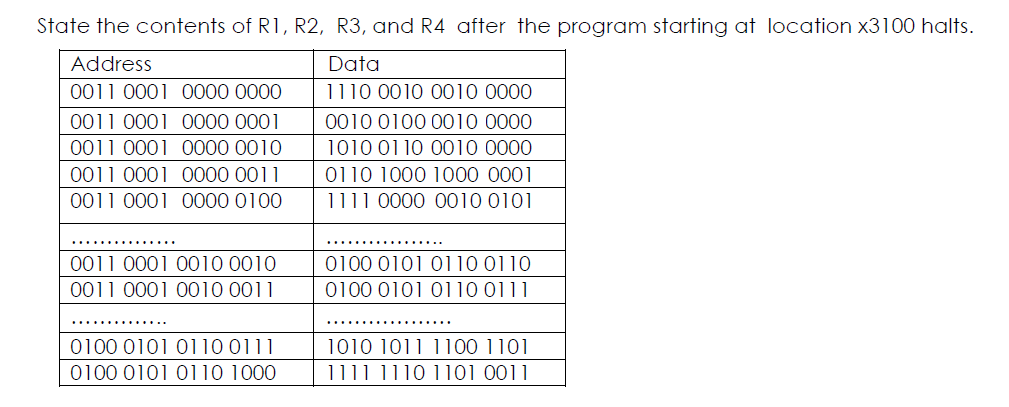 State the contents of Rl, R2, R3, and R4 after the