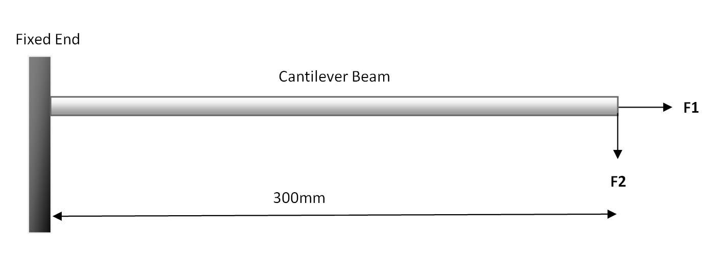 A cantilever beam member made from steel with holl