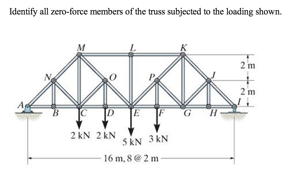 Identify all zero-force members of the truss subje