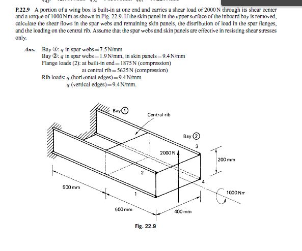 A portion of a wing box is built-in at one end and