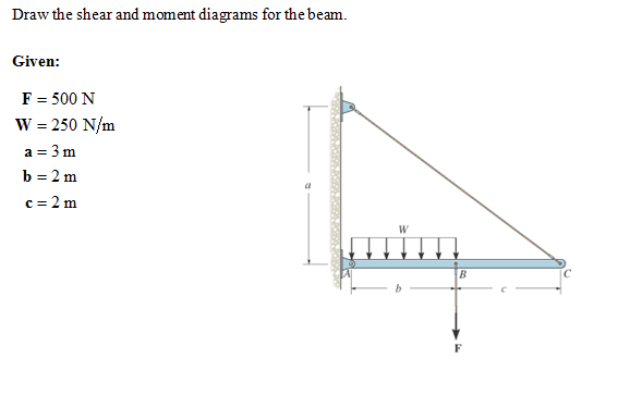 draw the shear and moment diagrams for the beam  g