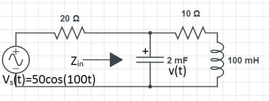 Z_in at w = 100 rad/sec. Find v(t) across the cap