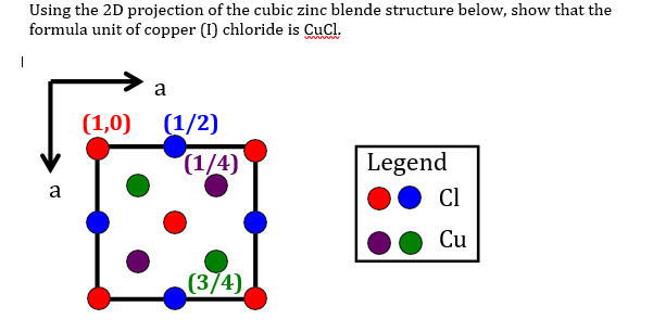 determination of formula unit for zinc chloride The most common example of an ionic compound is sodium chloride nacl,   the chemical formula nacl specifies one formula unit of this compound    formula of sodium chloride is nacl, and the chemical formula of zinc chloride is  zncl2.