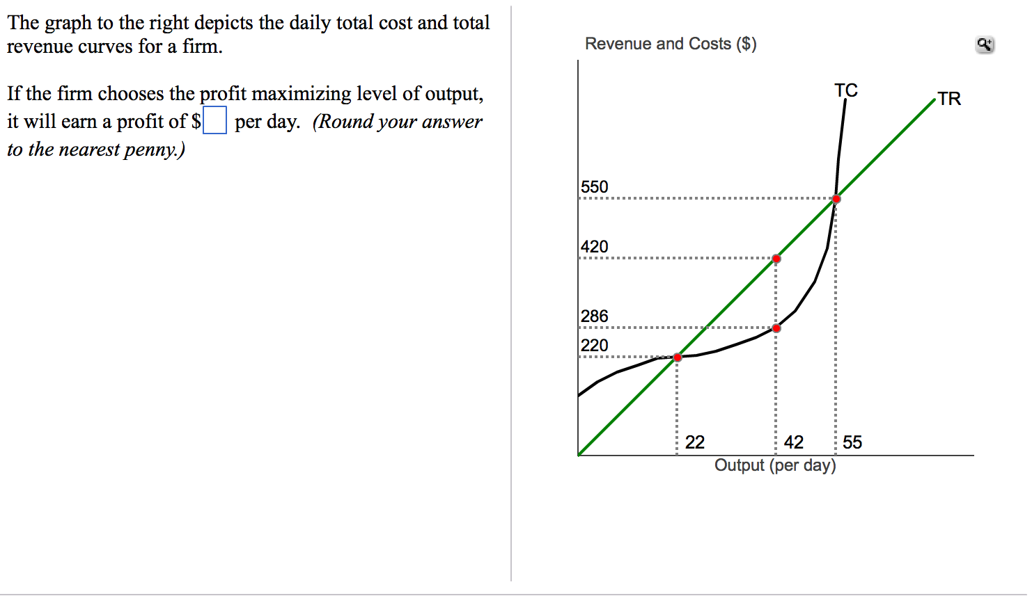 The Graph To The Right Depicts The Daily Total Cos ...