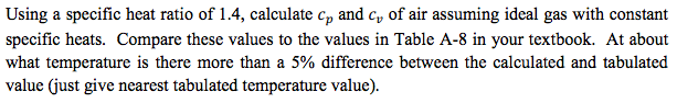 Using a specific heat ratio of 1. 4, calculate cp
