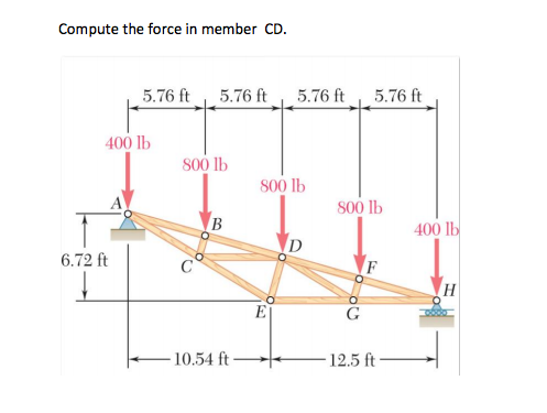 Can someone help me with the mechanics of machine subject?