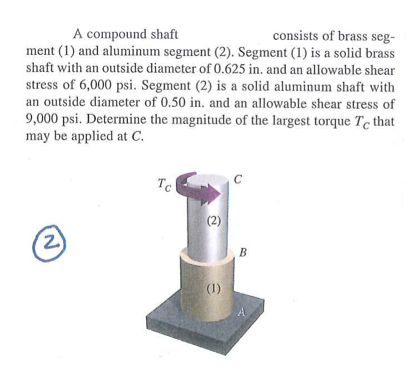 A compound shaft consists of brass segment (1) and
