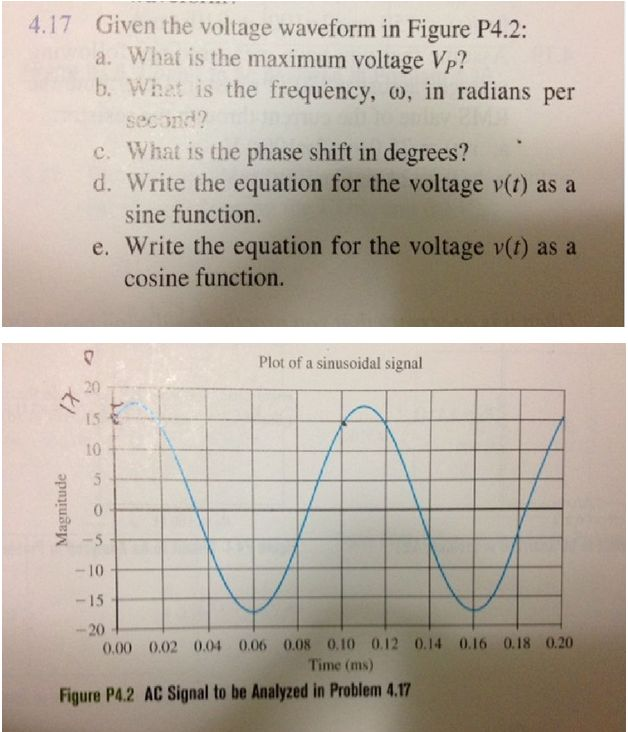 Given the voltage waveform in Figure P.2: What is